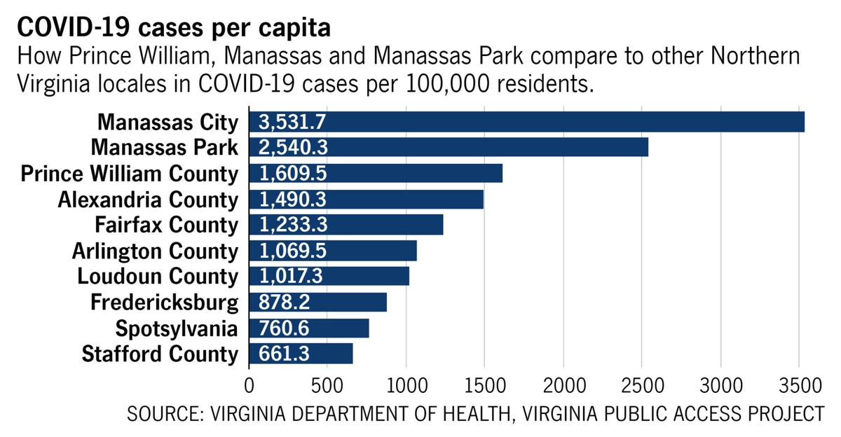 COVID-19 cases per capita as of July 4, 2020