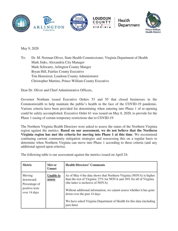 NOVA health directors' COVID-19 assessment
