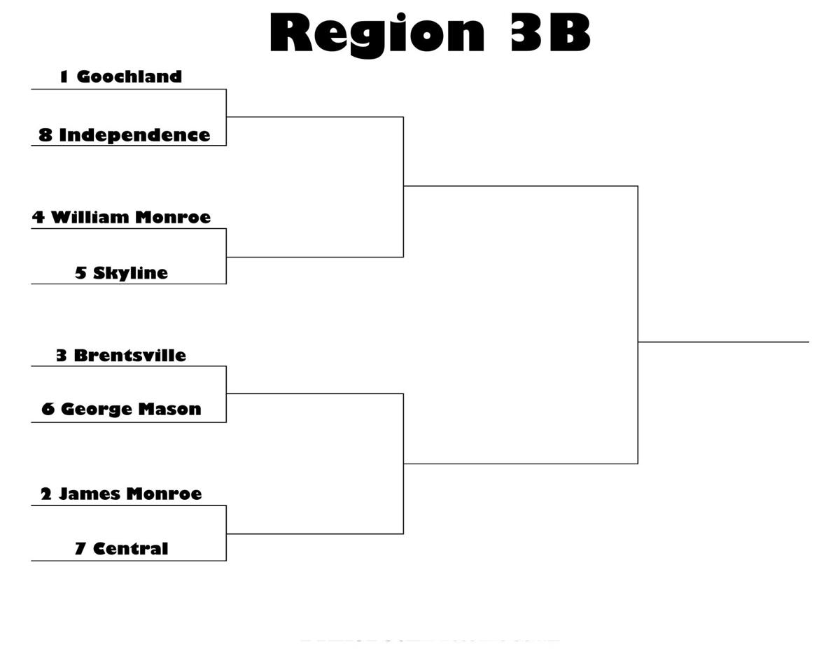 B_Bracket_Region_3B_Quarterfinals.jpg