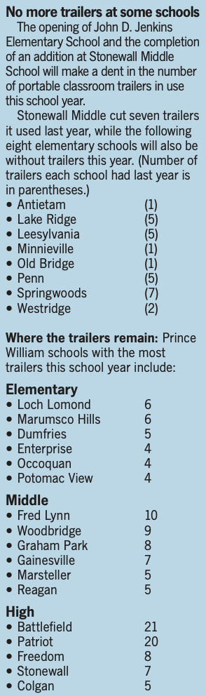 No more trailers at some schools info box