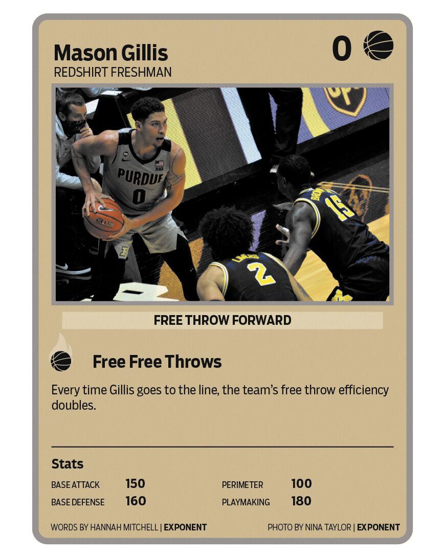 Purdue: Mason Gillis, Free Throw Forward
