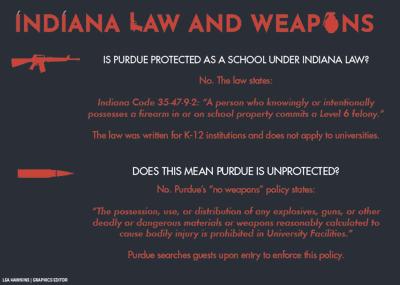 8/13/19 Gun Law Graphic