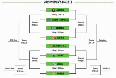 11/29/19 Gulf Coast Women's Basketball Bracket