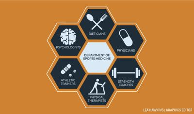 12_8_sports medicine