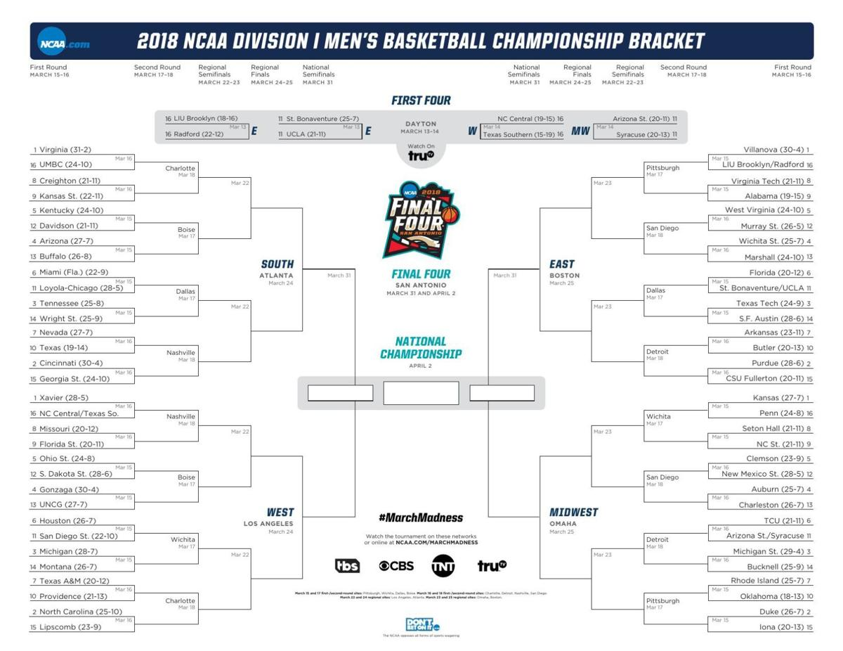 Wild image for printable ncaa bracket with times and channels