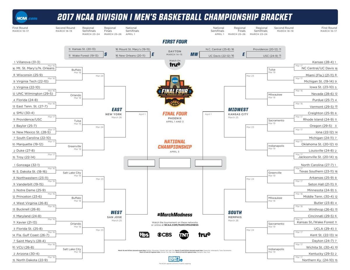 2017 Ncaa Men S Basketball Bracket Basketball Purdueexponent Org
