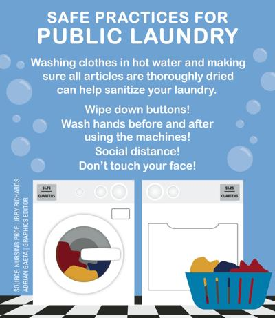 03/26/20 Laundry Safety