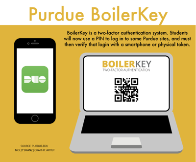 Bypass BoilerKey with student created Chrome extension