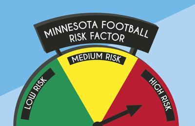 11/18/20 Minnesota COVID Danger