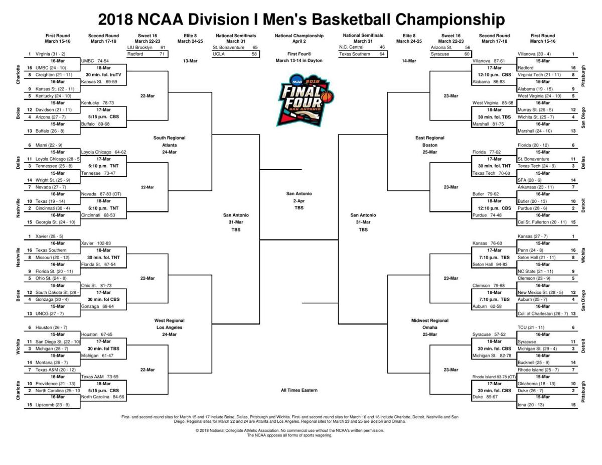ncaa womens basketball bracket 2018 division iii