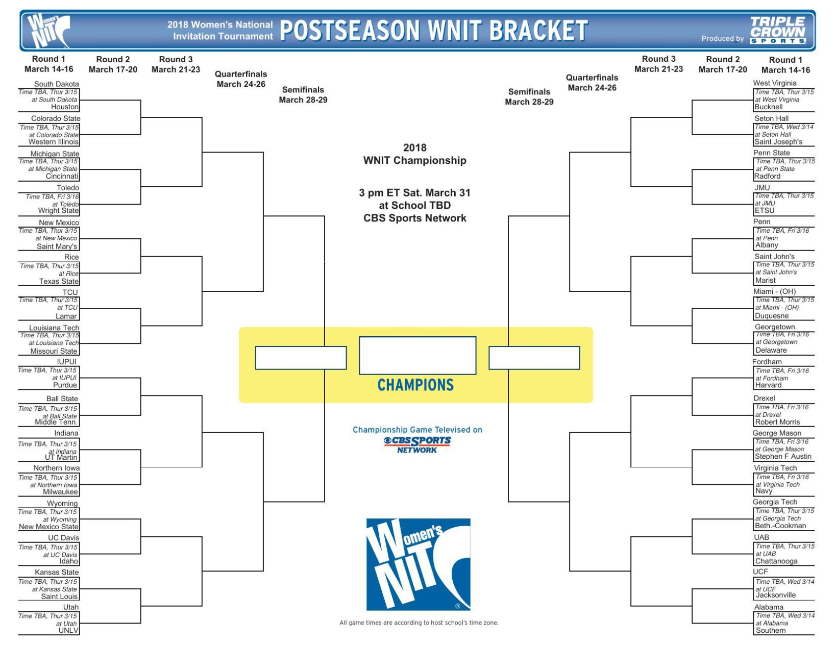 picture relating to Nit Printable Bracket referred to as 2018 Womens NIT Bracket Basketball