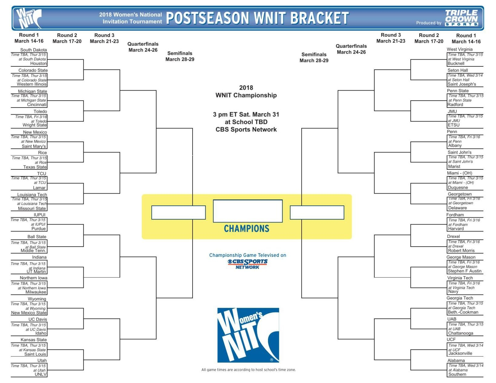 photo relating to Printable Nit Bracket referred to as 2018 Womens NIT Bracket Basketball