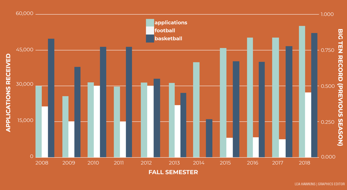 8-21-19 Enrollment Graphic 1