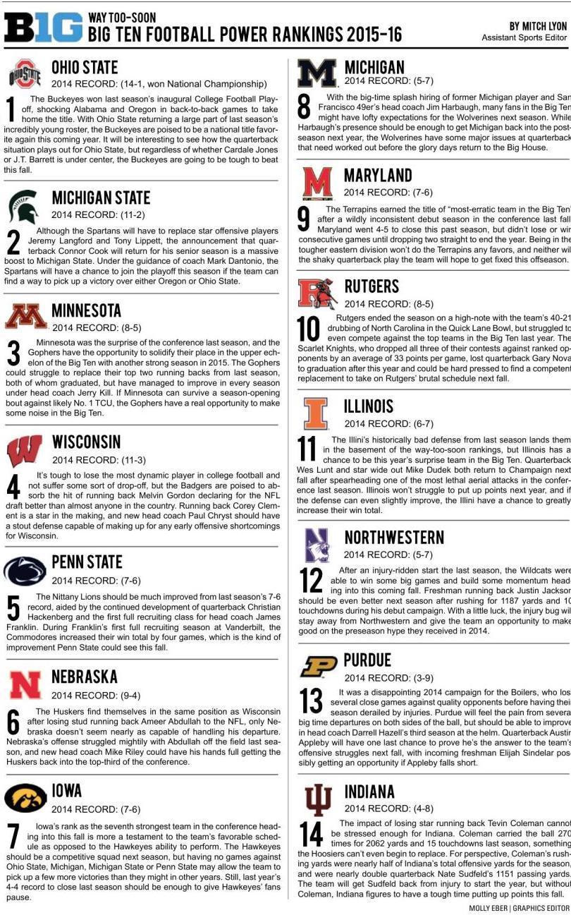 Way-Too-Soon Power Rankings PDF