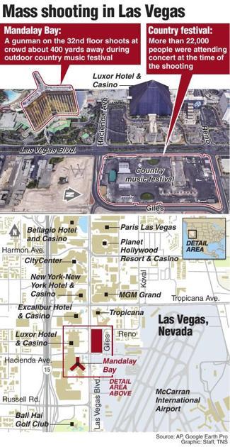 Excalibur Hotel Las Vegas Map.10 3 17 Las Vegas Shooting Map Nation World Purdueexponent Org