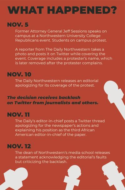 11/17/19 northwestern timeline