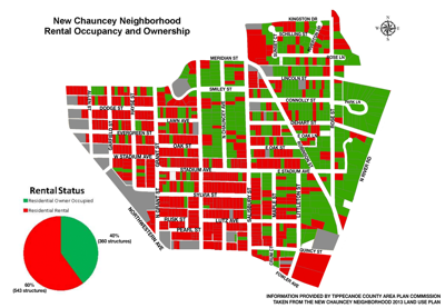 10/2/19 Historic district graphic