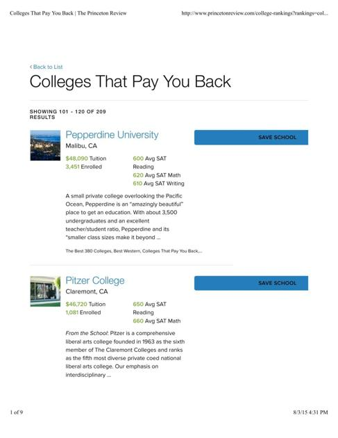 Colleges That Pay You Back | The Princeton Review pdf