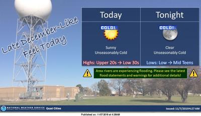 NWS: Forecast
