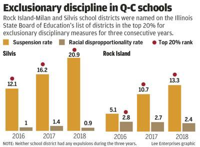 Discipline graph