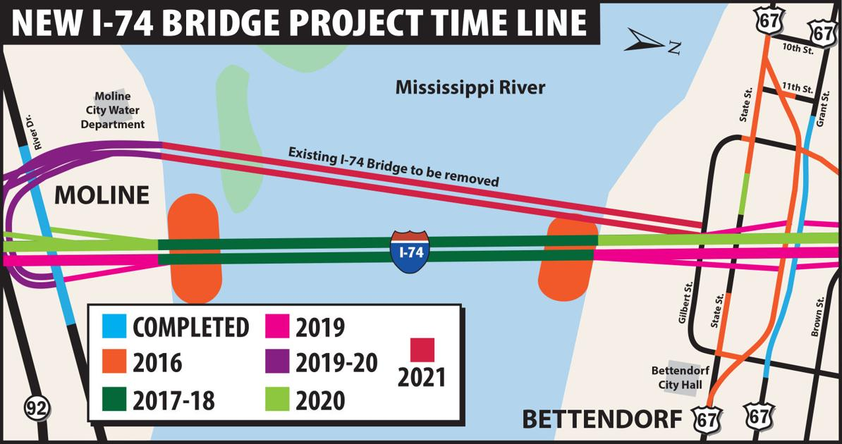 Building a Bridge: I-74 project moves into home stretch