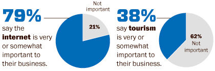 Foothills Forum Survey: Life in the Jewel of Virginia