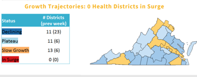 Health Districts in surge 4.4.21