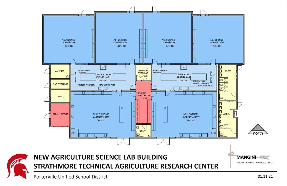 Strathmore Technical Agriculture Research Center