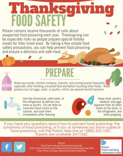Surprising State Dept Of Health Offers Food Safety Tips For The Download Free Architecture Designs Scobabritishbridgeorg