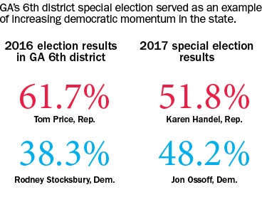 Opposing Hice: Democrats in Georgia's 10th district begin
