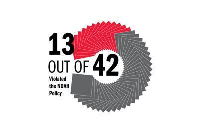 violated NDAH policy graphic