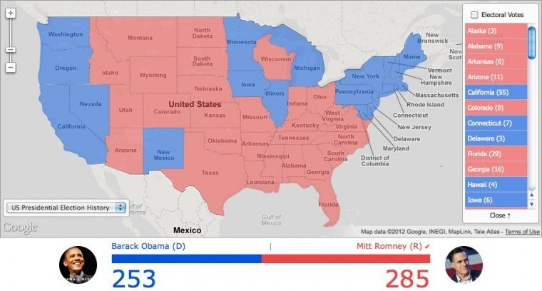 Electoral Prediction Surprise Ohio To Decide Presidential - Us electoral map prediction