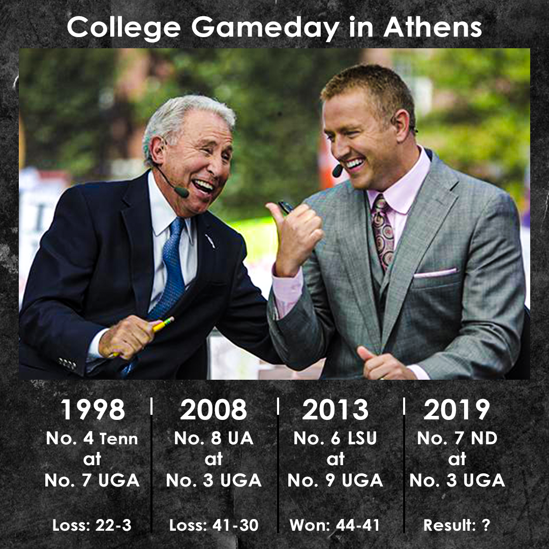 college gameday graphic