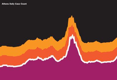COVID-19 big analysis_graphic