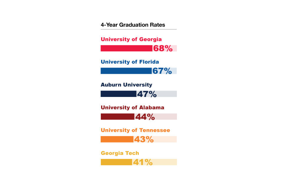 4 year graduation graphic