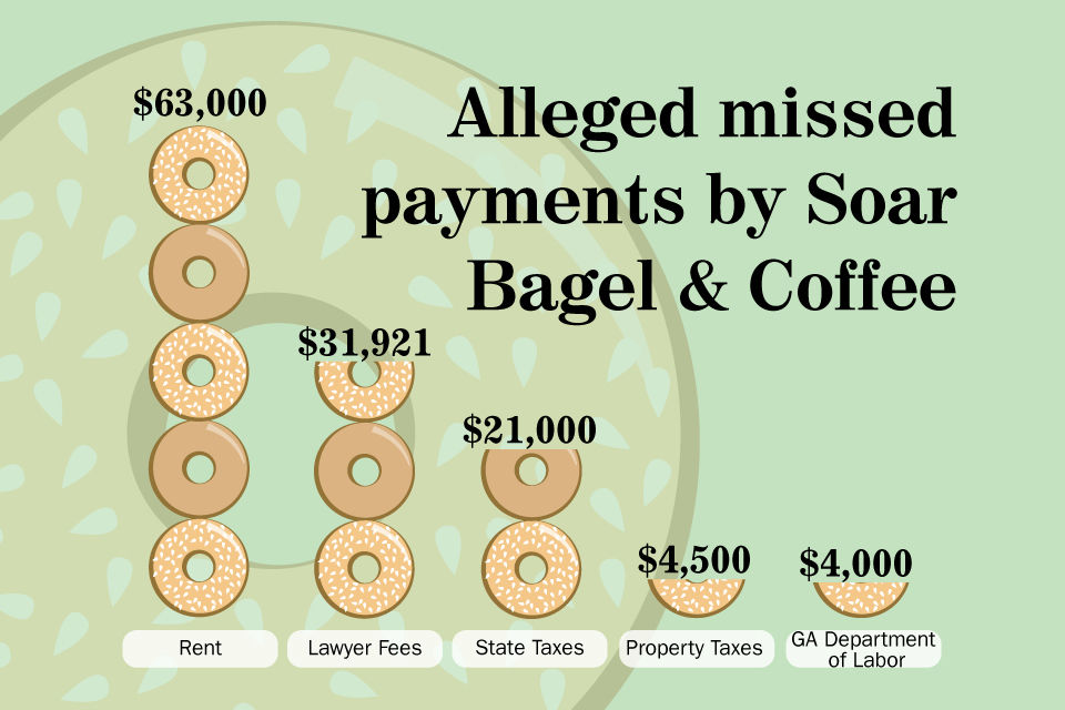 Soar Bagel & Coffee Graphic