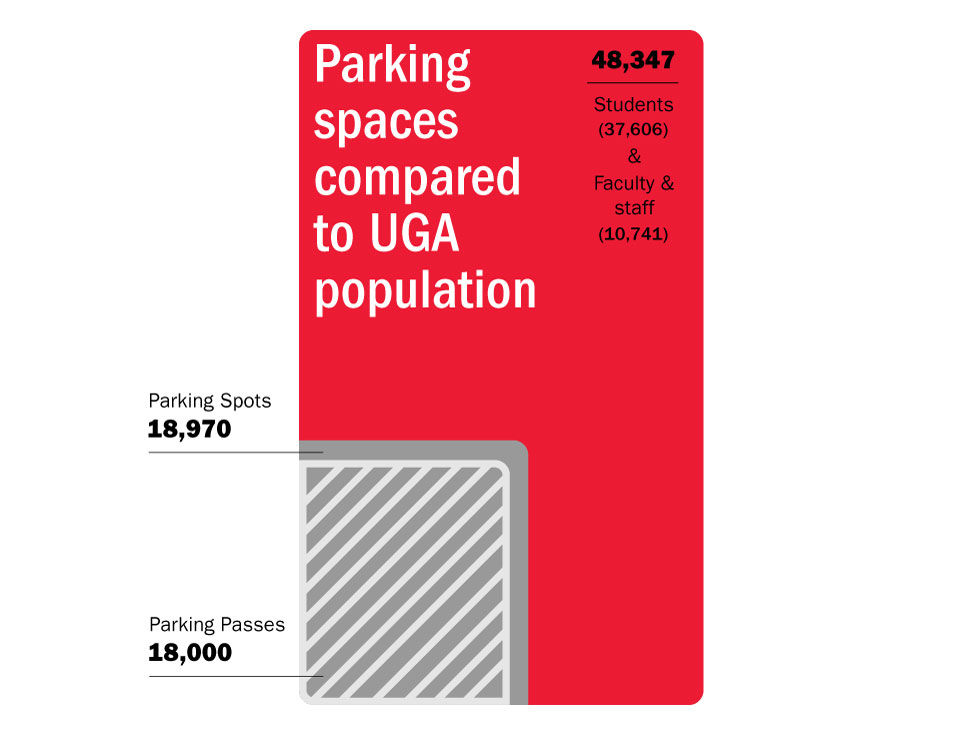 Parking_Spaces_Graph