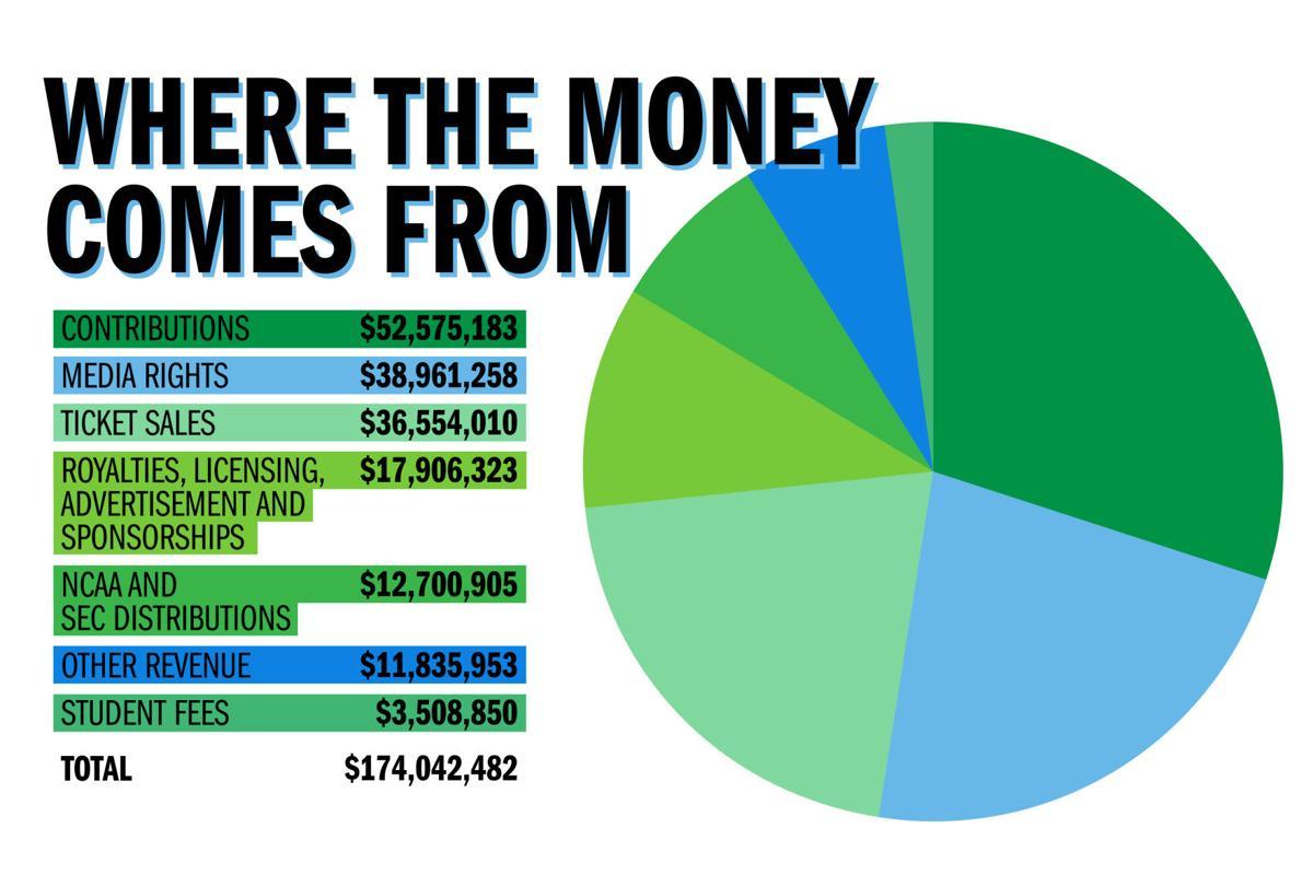 SEC_Money_1