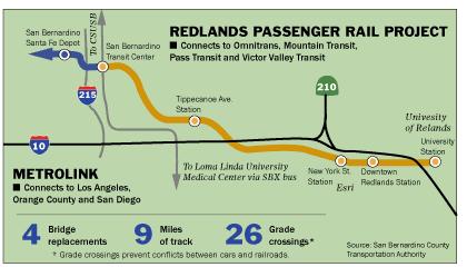 Construction begins for Redlands Passenger Rail Project