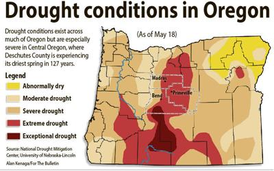 Drought in Oregon