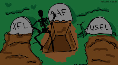 AAF, USFL, XFL