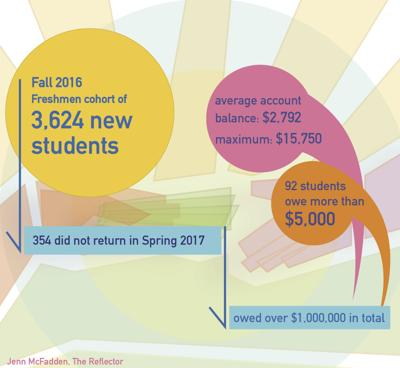 Payment plan infographic