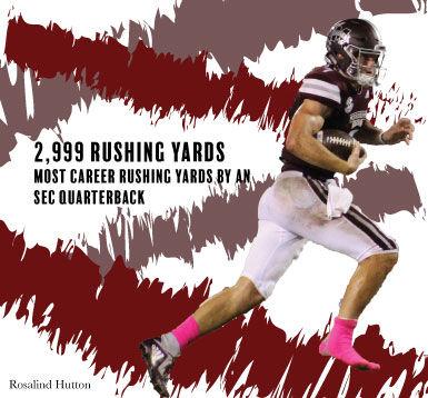 Nick Fitz Rushing Yards