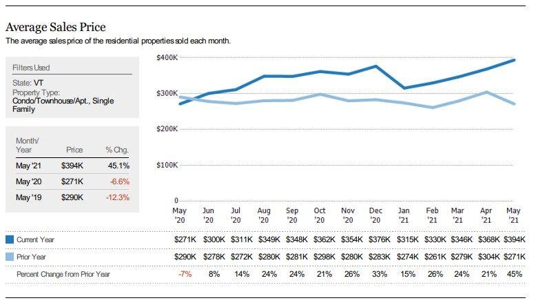may sales table.jpg