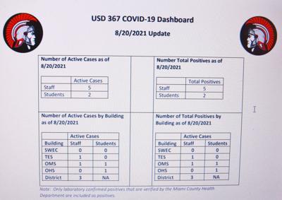 210825_mr_367_dashboard
