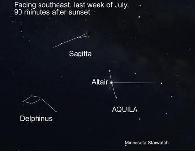 Minnesota Starwatch July 2021
