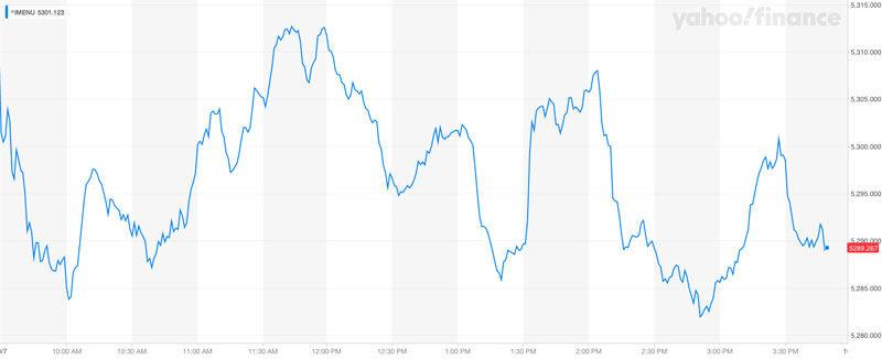Restaurant Finance Monitor Stock INDXX