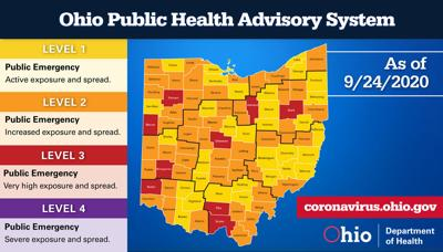 COVID-19: Ashland County 'red,' Richland and Crawford 'orange' in state ratings system