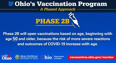 Vaccine 50 and older