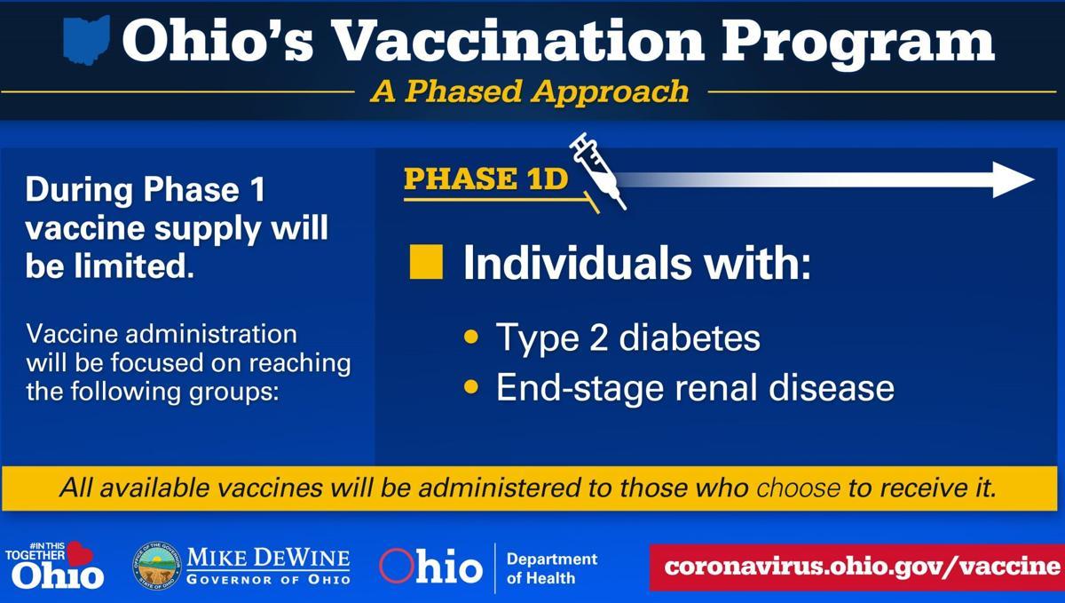 Vaccine next phase